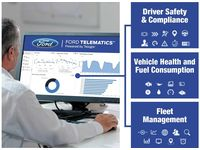 Telematics Systems